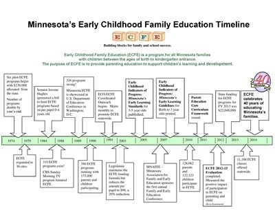 ecfe-timeline-march-page-001.jpg